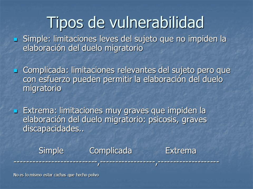 Tipos de vulnerabilidad Simple: limitaciones leves del sujeto que no impiden la elaboración del duelo migratorio Simple: limitaciones leves del sujeto