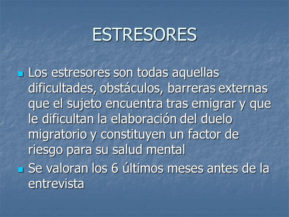ESTRESORES Los estresores son todas aquellas dificultades, obstáculos, barreras externas que el sujeto encuentra tras emigrar y que le dificultan la e