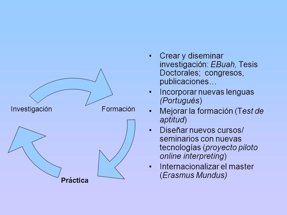 Crear y diseminar investigación: EBuah, Tesis Doctorales; congresos, publicaciones… Incorporar nuevas lenguas (Portugués) Mejorar la formación (Test d