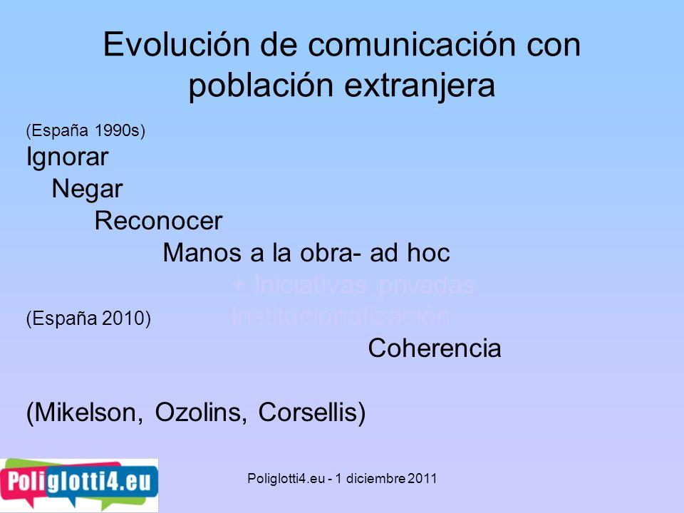 Evolución de comunicación con población extranjera (España 1990s) Ignorar Negar Reconocer Manos a la obra- ad hoc + Iniciativas privadas (España 2010)