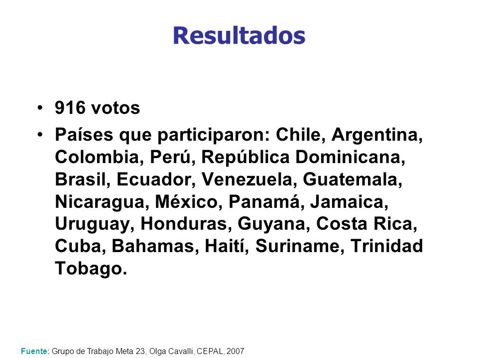 Resultados 916 votos Países que participaron: Chile, Argentina, Colombia, Perú, República Dominicana, Brasil, Ecuador, Venezuela, Guatemala, Nicaragua, México, Panamá, Jamaica, Uruguay, Honduras, Guyana, Costa Rica, Cuba, Bahamas, Haití, Suriname, Trinidad Tobago.