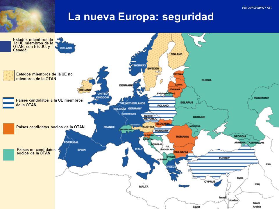 ENLARGEMENT DG 17 La nueva Europa: seguridad Estados miembros de la UE miembros de la OTAN, con EE.UU. y Canadá Estados miembros de la UE no miembros