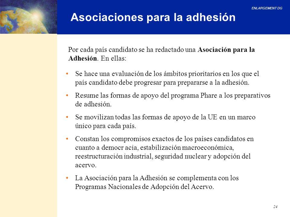 ENLARGEMENT DG 24 Asociaciones para la adhesión Se hace una evaluación de los ámbitos prioritarios en los que el país candidato debe progresar para pr