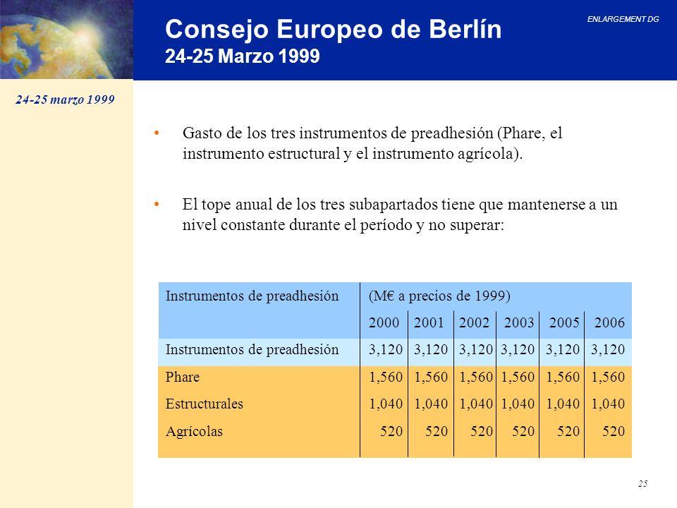 ENLARGEMENT DG 25 Consejo Europeo de Berlín 24-25 Marzo 1999 Gasto de los tres instrumentos de preadhesión (Phare, el instrumento estructural y el ins