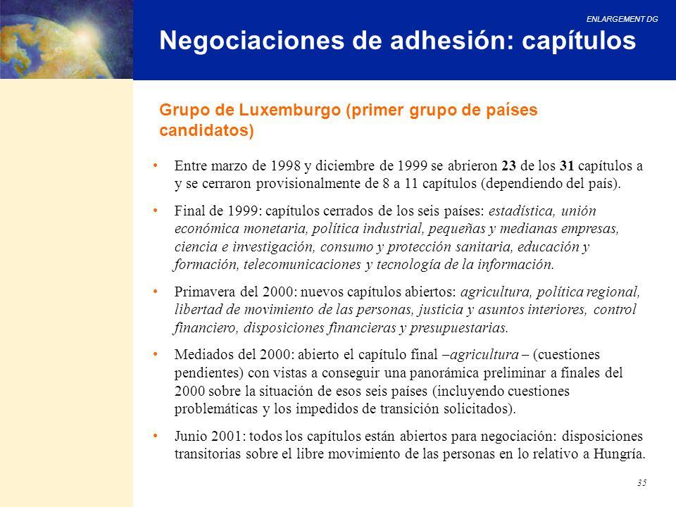 ENLARGEMENT DG 35 Negociaciones de adhesión: capítulos Grupo de Luxemburgo (primer grupo de países candidatos) Entre marzo de 1998 y diciembre de 1999