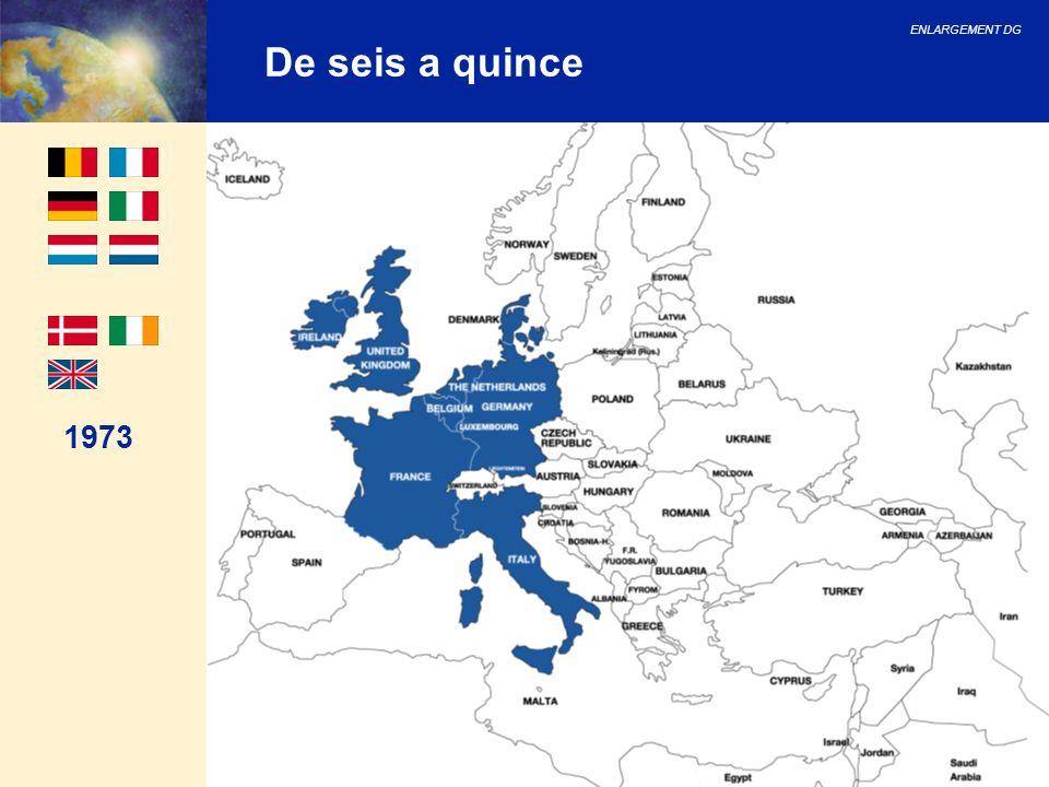 ENLARGEMENT DG 35 Negociaciones de adhesión: capítulos Grupo de Luxemburgo (primer grupo de países candidatos) Entre marzo de 1998 y diciembre de 1999 se abrieron 23 de los 31 capítulos a y se cerraron provisionalmente de 8 a 11 capítulos (dependiendo del país).