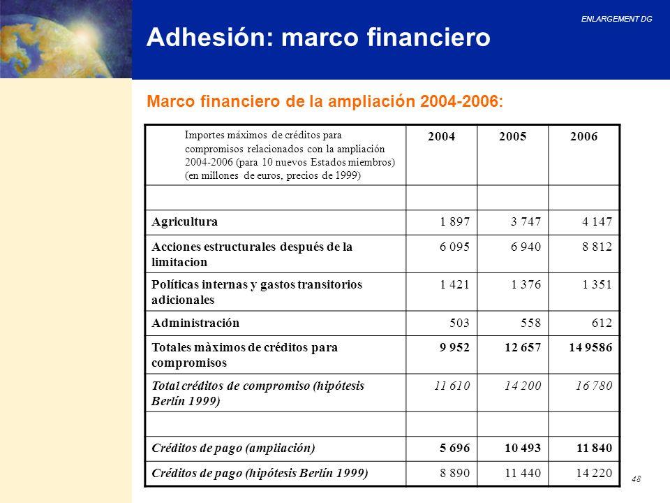 ENLARGEMENT DG 48 Adhesión: marco financiero Marco financiero de la ampliación 2004-2006: Importes máximos de créditos para compromisos relacionados c