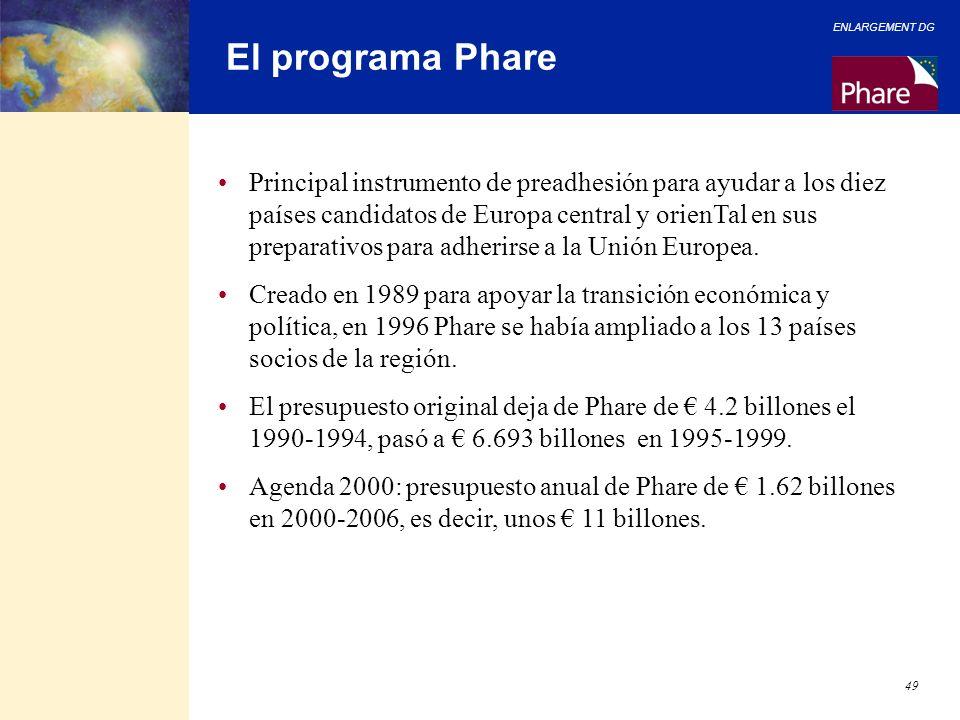 ENLARGEMENT DG 49 El programa Phare Principal instrumento de preadhesión para ayudar a los diez países candidatos de Europa central y orienTal en sus
