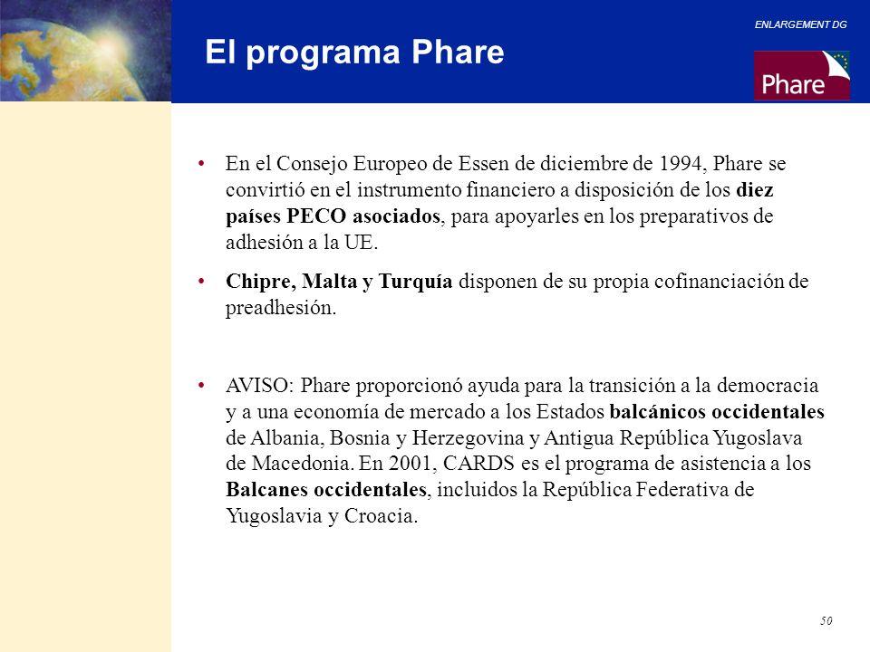 ENLARGEMENT DG 50 El programa Phare En el Consejo Europeo de Essen de diciembre de 1994, Phare se convirtió en el instrumento financiero a disposición