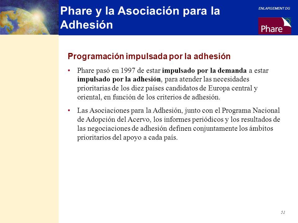 ENLARGEMENT DG 51 Phare y la Asociación para la Adhesión Programación impulsada por la adhesión Phare pasó en 1997 de estar impulsado por la demanda a