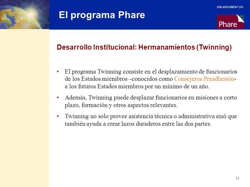 ENLARGEMENT DG 53 El programa Phare Desarrollo Institucional: Hermanamientos (Twinning) El programa Twinning consiste en el desplazamiento de funciona