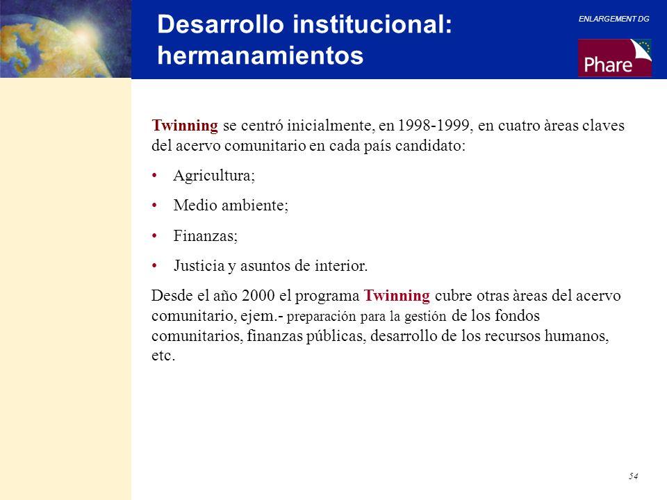 ENLARGEMENT DG 54 Desarrollo institucional: hermanamientos Twinning se centró inicialmente, en 1998-1999, en cuatro àreas claves del acervo comunitari