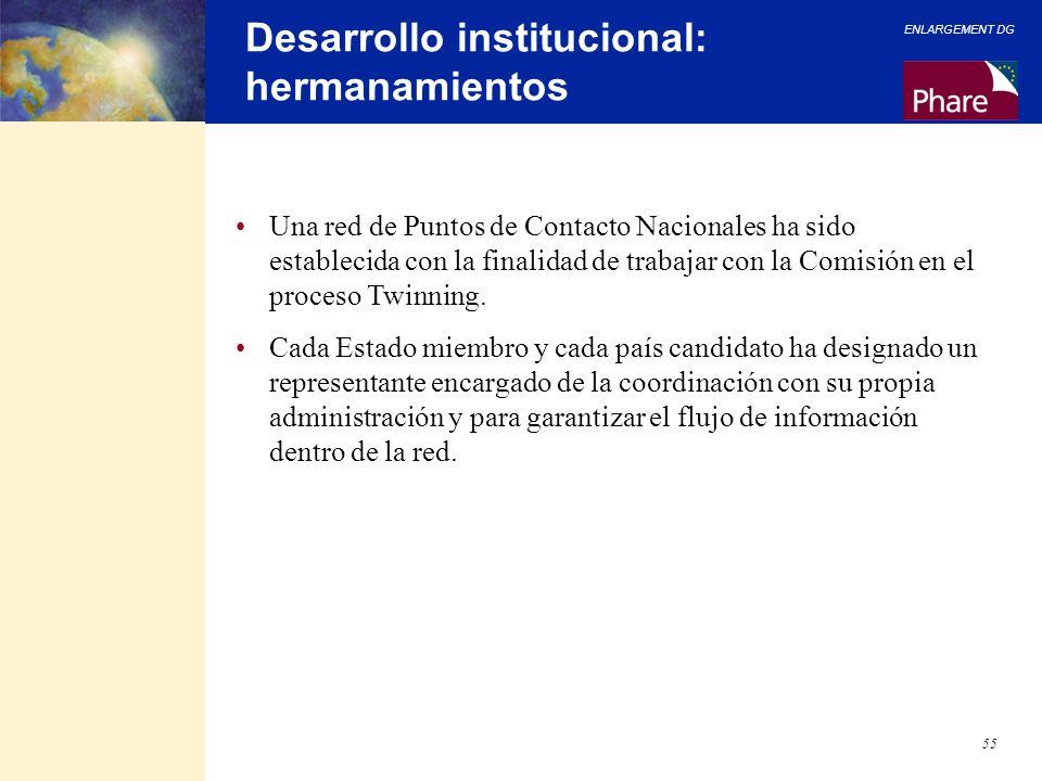 ENLARGEMENT DG 55 Desarrollo institucional: hermanamientos Una red de Puntos de Contacto Nacionales ha sido establecida con la finalidad de trabajar c