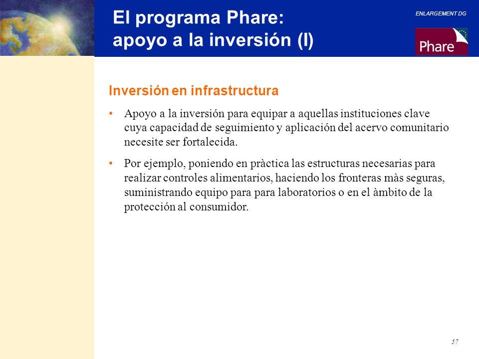 ENLARGEMENT DG 57 El programa Phare: apoyo a la inversión (I) Inversión en infrastructura Apoyo a la inversión para equipar a aquellas instituciones c
