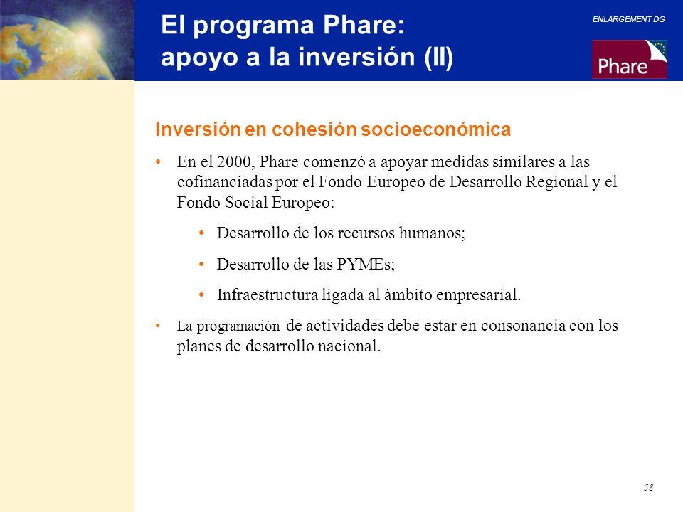 ENLARGEMENT DG 58 El programa Phare: apoyo a la inversión (II) Inversión en cohesión socioeconómica En el 2000, Phare comenzó a apoyar medidas similar