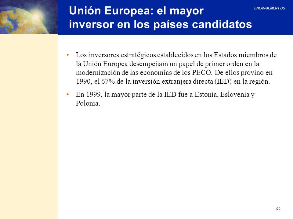 ENLARGEMENT DG 60 Unión Europea: el mayor inversor en los países candidatos Los inversores estratégicos establecidos en los Estados miembros de la Uni