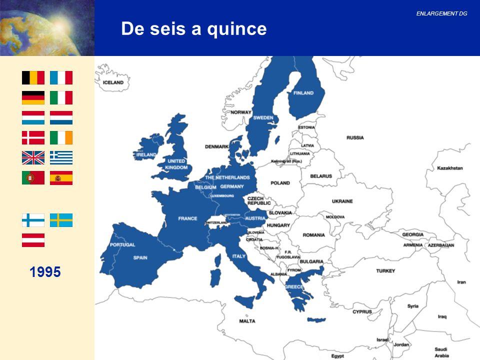 ENLARGEMENT DG 18 La nueva Europa: Schengen Países candidatos Países de la zona Schengen ni miembros de la UE ni candidatos a serlo Estados miembros de la UE no de la zona Schengen Estados miembros de la UE de la zona Schengen