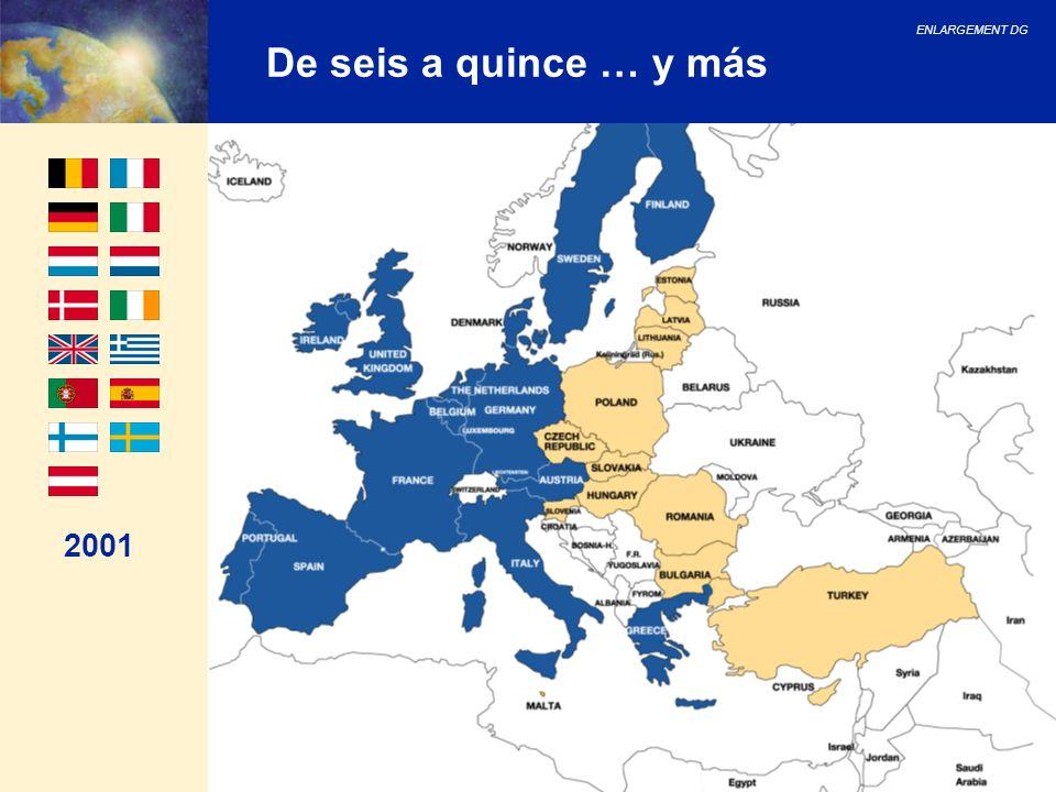 ENLARGEMENT DG 19 Consejo Europeo de Luxemburgo 12-13 diciembre 1997 1.Conferencia Europea (12 marzo 1998): Temas a debate: lucha contra las drogas y la delincuencia organizada, cuestiones PESC, protección ambiental, promoción de la competitividad y la cooperación regional 10 países candidatos de Europa central y oriental Chipre (y Turquía) 2.Apertura de las negociaciones de adhesión en seis conferencias, todas el 31 de marzo de 1998 Chequia, Estonia, Hungría, Polonia, Eslovenia y Chipre 3.Estrategia sobre Turquía: Uso pleno del Acuerdo de Asociación de 1963, consolidación y profundización de la Unión Aduanera, aplicación de la cooperación aduanera, convergencia de las leyes y participación en determinados programas y agencias comunitarios.