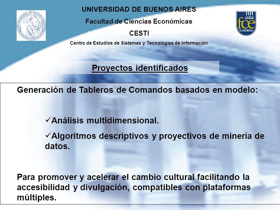 UNIVERSIDAD DE BUENOS AIRES Facultad de Ciencias Económicas CESTI Centro de Estudios de Sistemas y Tecnologías de Información Generación de Tableros d