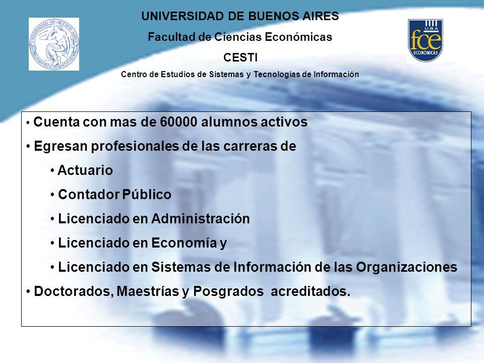 UNIVERSIDAD DE BUENOS AIRES Facultad de Ciencias Económicas CESTI Centro de Estudios de Sistemas y Tecnologías de Información Cuenta con mas de 60000