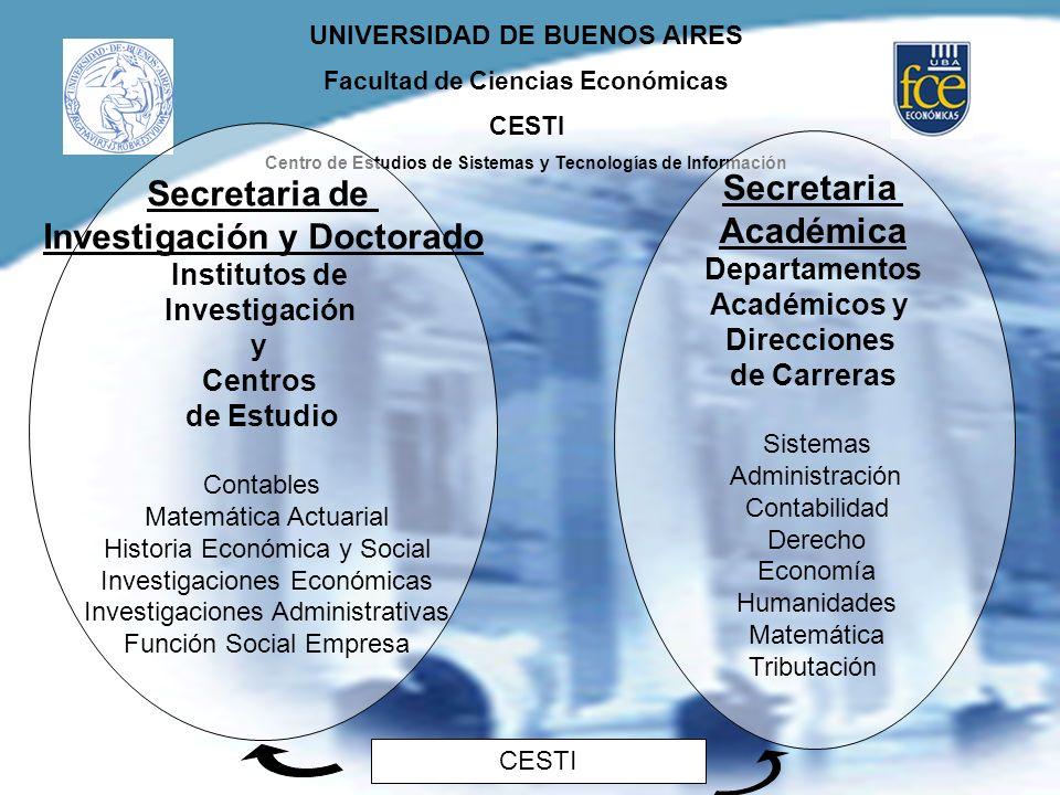 UNIVERSIDAD DE BUENOS AIRES Facultad de Ciencias Económicas CESTI Centro de Estudios de Sistemas y Tecnologías de Información CESTI Secretaria de Inve