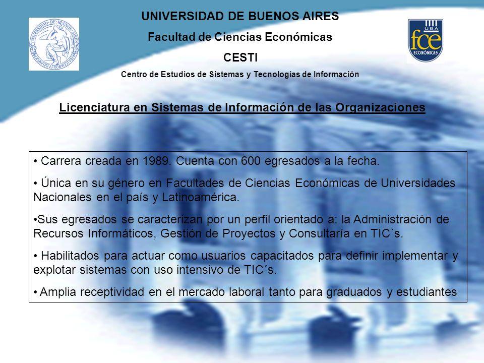 UNIVERSIDAD DE BUENOS AIRES Facultad de Ciencias Económicas CESTI Centro de Estudios de Sistemas y Tecnologías de Información Licenciatura en Sistemas
