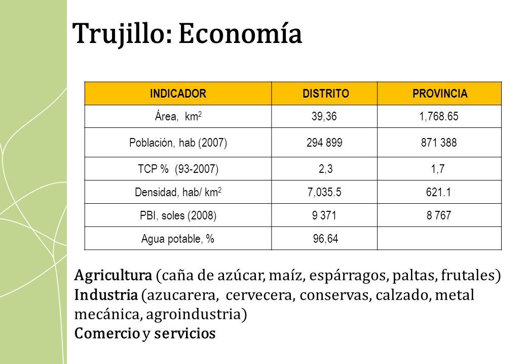 INDICADOR DISTRITO PROVINCIA Área, km 2 39,361,768.65 Población, hab (2007)294 899871 388 TCP % (93-2007) 2,31,7 Densidad, hab/ km 2 7,035.5621.1 PBI,