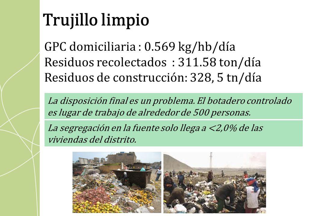 La segregación en la fuente solo llega a <2,0% de las viviendas del distrito. GPC domiciliaria : 0.569 kg/hb/día Residuos recolectados : 311.58 ton/dí