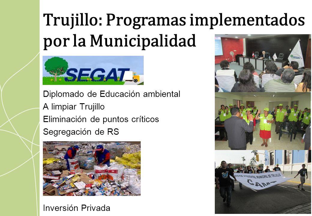 Diplomado de Educación ambiental A limpiar Trujillo Eliminación de puntos críticos Segregación de RS Inversión Privada Trujillo: Programas implementad