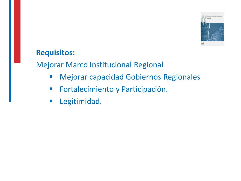 Requisitos: Mejorar Marco Institucional Regional Mejorar capacidad Gobiernos Regionales Fortalecimiento y Participación. Legitimidad.