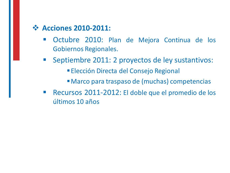 Acciones 2010-2011: Octubre 2010: Plan de Mejora Continua de los Gobiernos Regionales. Septiembre 2011: 2 proyectos de ley sustantivos: Elección Direc