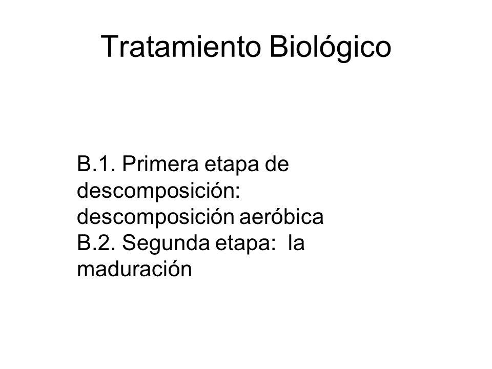 Tratamiento Biológico B.1. Primera etapa de descomposición: descomposición aeróbica B.2. Segunda etapa: la maduración