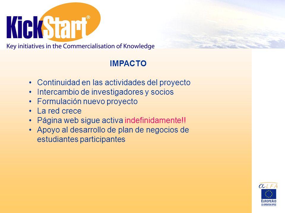 IMPACTO Continuidad en las actividades del proyecto Intercambio de investigadores y socios Formulación nuevo proyecto La red crece Página web sigue activa indefinidamente!.