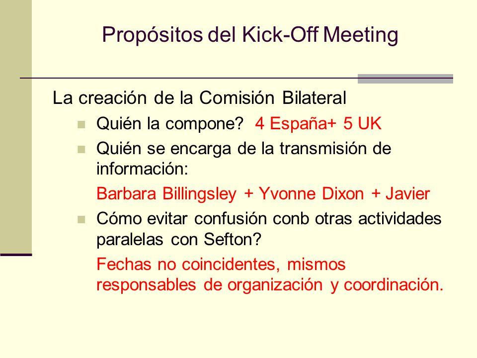 Propósitos del Kick-Off Meeting La creación de la Comisión Bilateral Quién la compone.