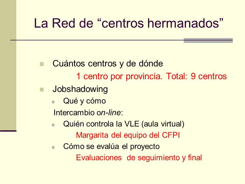 La Red de centros hermanados Cuántos centros y de dónde 1 centro por provincia.