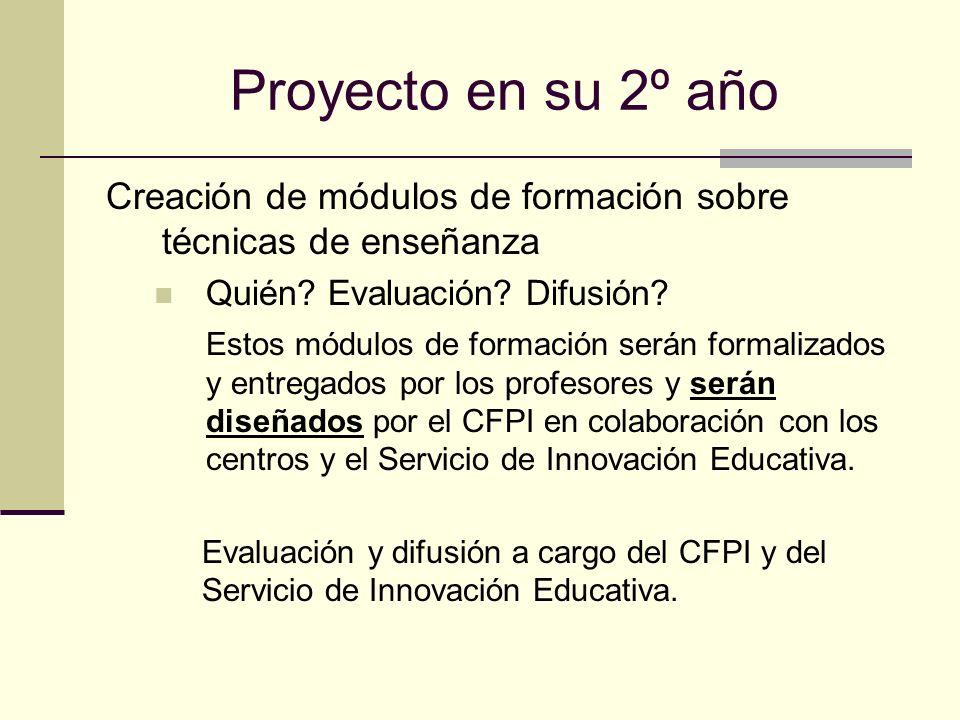Proyecto en su 2º año Creación de módulos de formación sobre técnicas de enseñanza Quién.