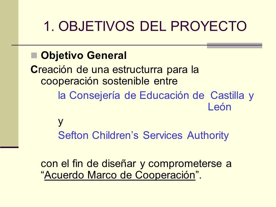 1. OBJETIVOS DEL PROYECTO Objetivo General Creación de una estructurra para la cooperación sostenible entre la Consejería de Educación de Castilla y L