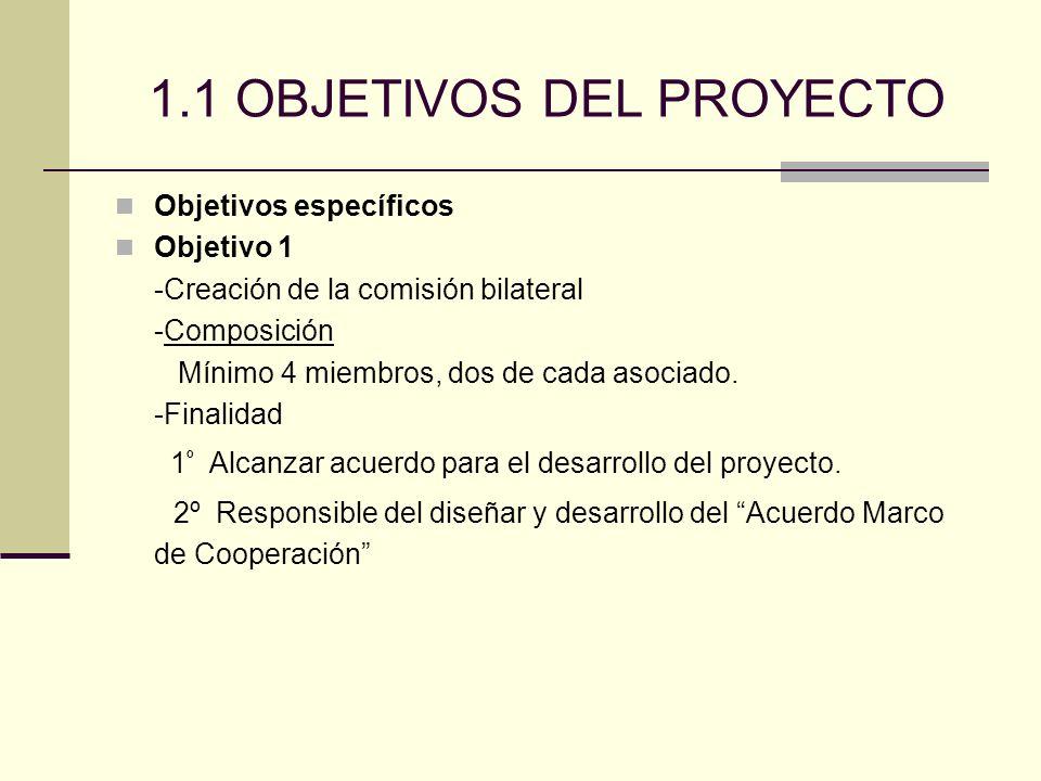 1.1 OBJETIVOS DEL PROYECTO Objetivos específicos Objetivo 1 -Creación de la comisión bilateral -Composición Mínimo 4 miembros, dos de cada asociado.