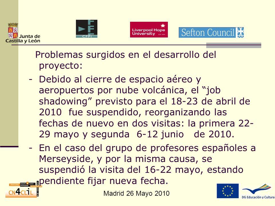 Madrid 26 Mayo 2010 Problemas surgidos en el desarrollo del proyecto: -Debido al cierre de espacio aéreo y aeropuertos por nube volcánica, el job shad