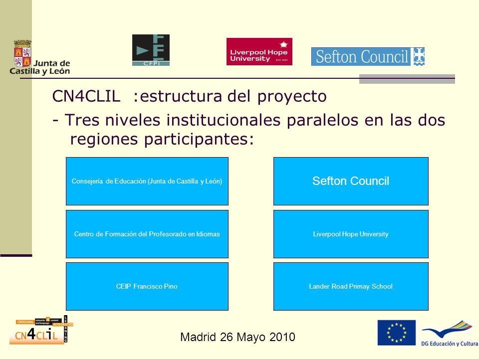 Madrid 26 Mayo 2010 CN4CLIL :estructura del proyecto - Tres niveles institucionales paralelos en las dos regiones participantes: Consejería de Educaci