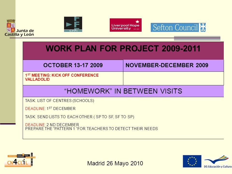 Madrid 26 Mayo 2010 WORK PLAN FOR PROJECT 2009-2011 OCTOBER 13-17 2009NOVEMBER-DECEMBER 2009 1 ST MEETING: KICK OFF CONFERENCE VALLADOLID HOMEWORK IN BETWEEN VISITS TASK: LIST OF CENTRES (SCHOOLS) DEADLINE: 1 ST DECEMBER TASK: SEND LISTS TO EACH OTHER ( SP TO SF, SF TO SP) DEADLINE: 2 ND DECEMBER PREPARE THE PATTERN 1 FOR TEACHERS TO DETECT THEIR NEEDS