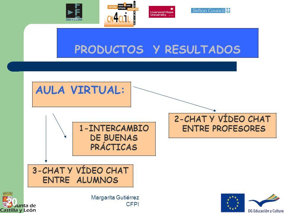 Margarita Gutiérrez CFPI 20 PRODUCTOS Y RESULTADOS 1-INTERCAMBIO DE BUENAS PRÁCTICAS 2-CHAT Y VÍDEO CHAT ENTRE PROFESORES 3-CHAT Y VÍDEO CHAT ENTRE AL