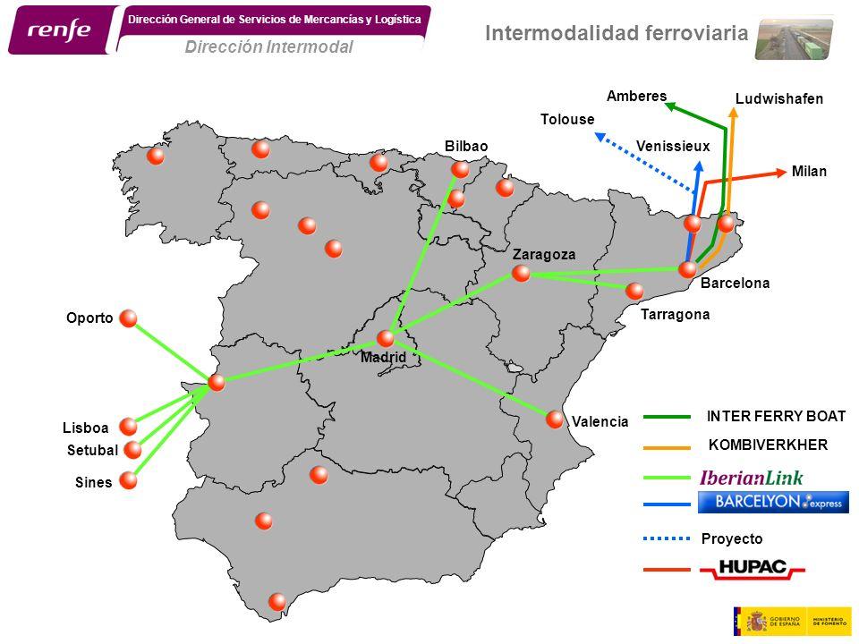 Dirección Intermodal Dirección General de Servicios de Mercancías y Logística Intermodalidad ferroviaria Barcelona Bilbao Valencia Zaragoza Madrid Tar
