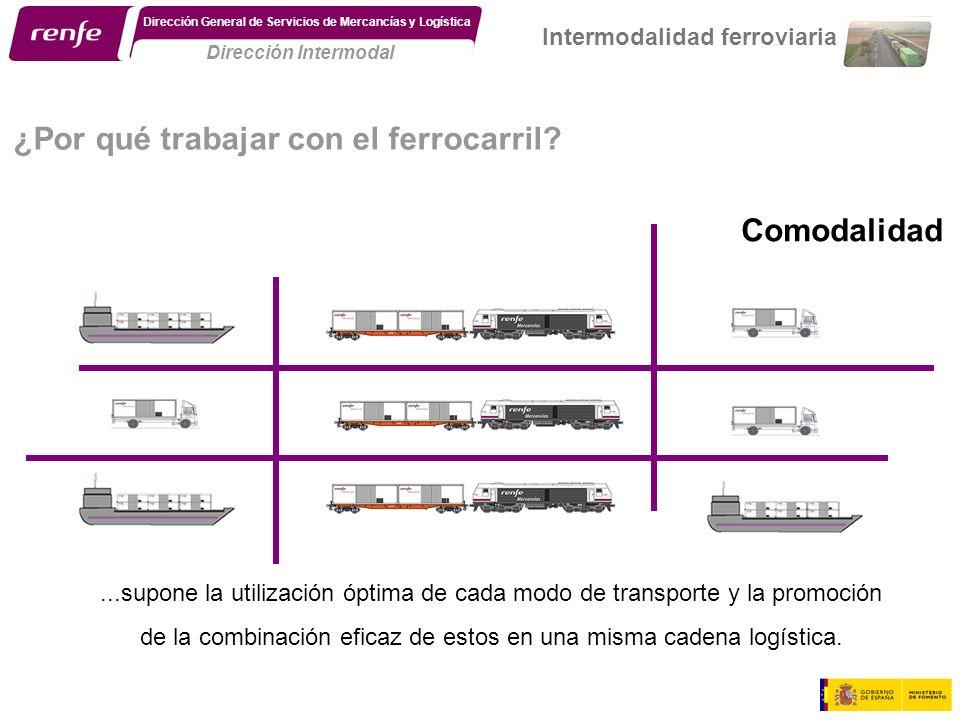 15 Comodalidad...supone la utilización óptima de cada modo de transporte y la promoción de la combinación eficaz de estos en una misma cadena logístic