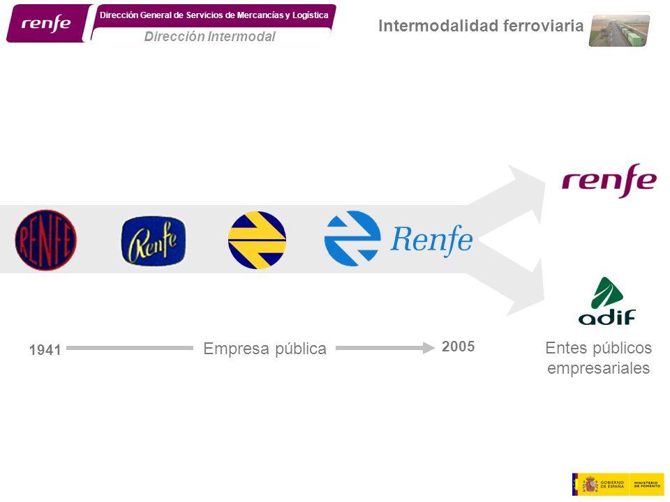 2 Entes públicos empresariales 2005 1941 Empresa pública Dirección Intermodal Dirección General de Servicios de Mercancías y Logística Intermodalidad