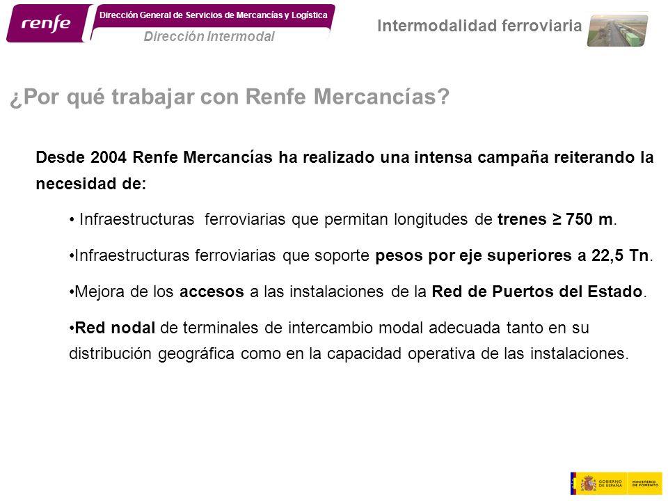 ¿Por qué trabajar con Renfe Mercancías? Dirección Intermodal Dirección General de Servicios de Mercancías y Logística Intermodalidad ferroviaria Desde