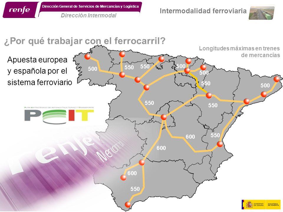Longitudes máximas en trenes de mercancías ¿Por qué trabajar con el ferrocarril? Apuesta europea y española por el sistema ferroviario Dirección Inter