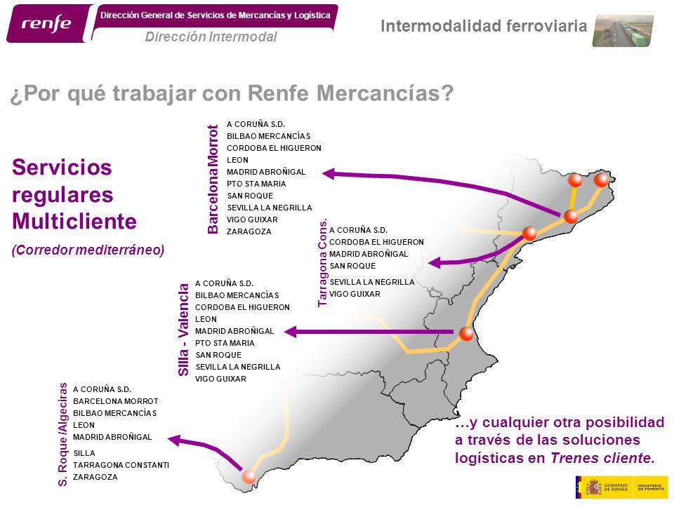 Dirección Intermodal Dirección General de Servicios de Mercancías y Logística Intermodalidad ferroviaria A CORUÑA S.D. BILBAO MERCANCÍAS CORDOBA EL HI