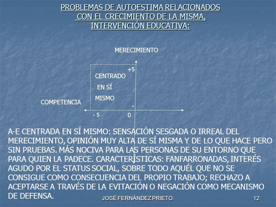 JOSÉ FERNÁNDEZ PRIETO.12 PROBLEMAS DE AUTOESTIMA RELACIONADOS CON EL CRECIMIENTO DE LA MISMA, INTERVENCIÓN EDUCATIVA: MERECIMIENTO COMPETENCIA 0 + - 5