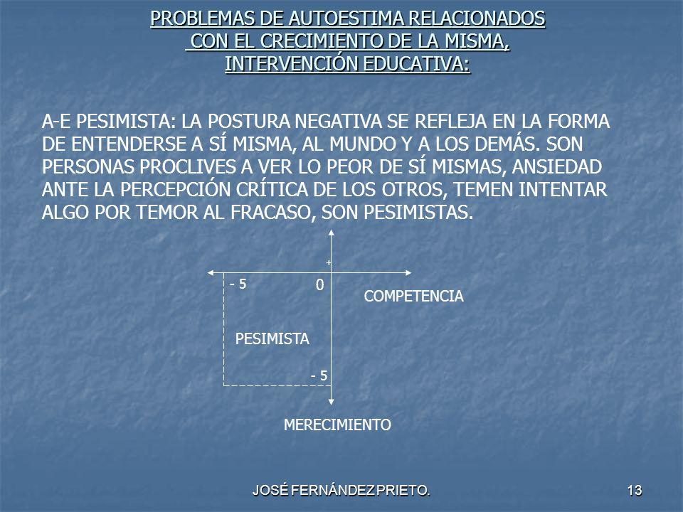 JOSÉ FERNÁNDEZ PRIETO.13 PROBLEMAS DE AUTOESTIMA RELACIONADOS CON EL CRECIMIENTO DE LA MISMA, INTERVENCIÓN EDUCATIVA: MERECIMIENTO COMPETENCIA 0 + - 5